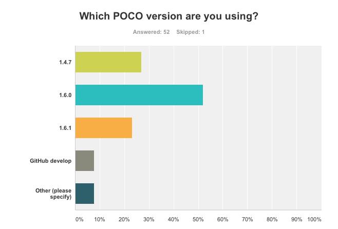 survey2_chart