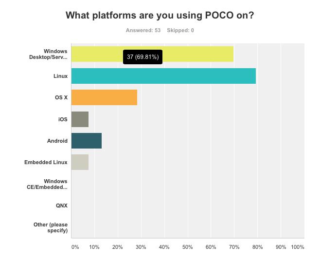 survey3_chart