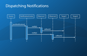 Notifications & Events